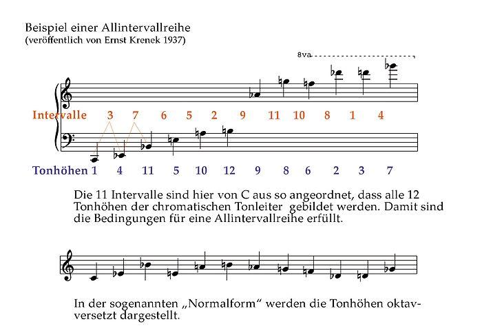 Joseph Haydn Haydn - Guido Cantelli - Matthias The Painter Symphony No. 93 In D