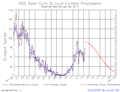 Apr 2013 Solar Cycle 24 Prediction.png
