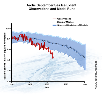 Arctic September Sea Ice Extent: Observations ...