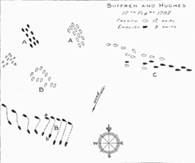 Battle of Sadras 1782 Mahan.png