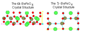 Barium ferrate - Image: Be Fe O4 Crystal structure