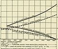 Bell telephone magazine (1922) (14756391815).jpg