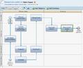 BlueWorks Live process screenshot.png