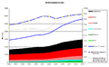 BruttostaatsschuldenEuro.png