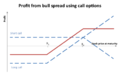 Bull spread using calls.png