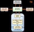 Computer architecture block diagram sinhala.png