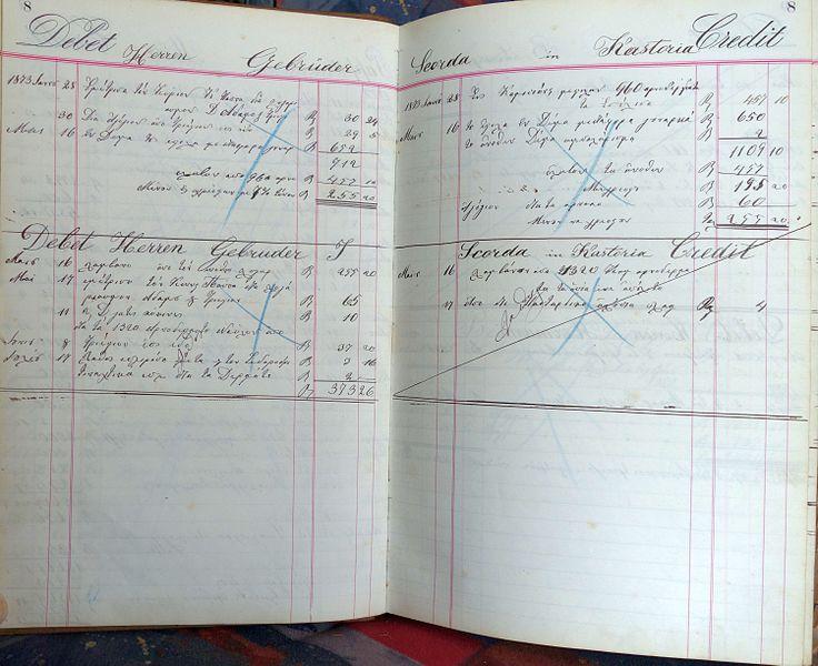 File:Conto Haupt Buch von Naom Dedo, Rauchwarenhändler in Leipzig (1872-1889)-10.jpg