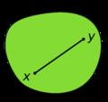 Convex polygon illustration1.png