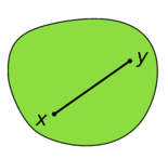 Illustration of a convex set, which looks somewhat like a disk: A (green) convex set contains the (black) line-segment joining the points x and y. The entire line-segment is a subset of the convex set.