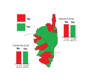 Corsican autonomy referendum, 2003 - Image: Corsican autonomy referendum results by canton and department, 2003