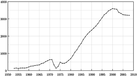 Capital punishment in the United States - Simple English Wikipedia ...