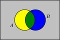 Diagrama de Venn - 2 conjuntos.png