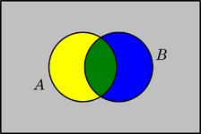 Diagrama de venn wikipedia la enciclopedia libre diagrama de venn 2 conjuntos ccuart Choice Image
