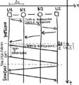 Diagramma spazio-temporale commutazione di circuito.png