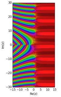 Dirichlet eta function Function in analytic number theory