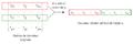Duplication attributs.png