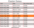 Easter Dates.png
