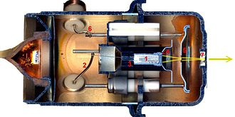 Electron gun - Electron gun from a travelling wave tube, cutaway through axis to show construction