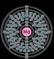 Electron shell 101 mendelevium.png