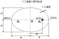 Elliptical-orbit.png