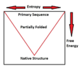 Energy and entropy recreation diagram PNG.png