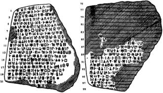 Cypro-Minoan syllabary - Image: Enkomi