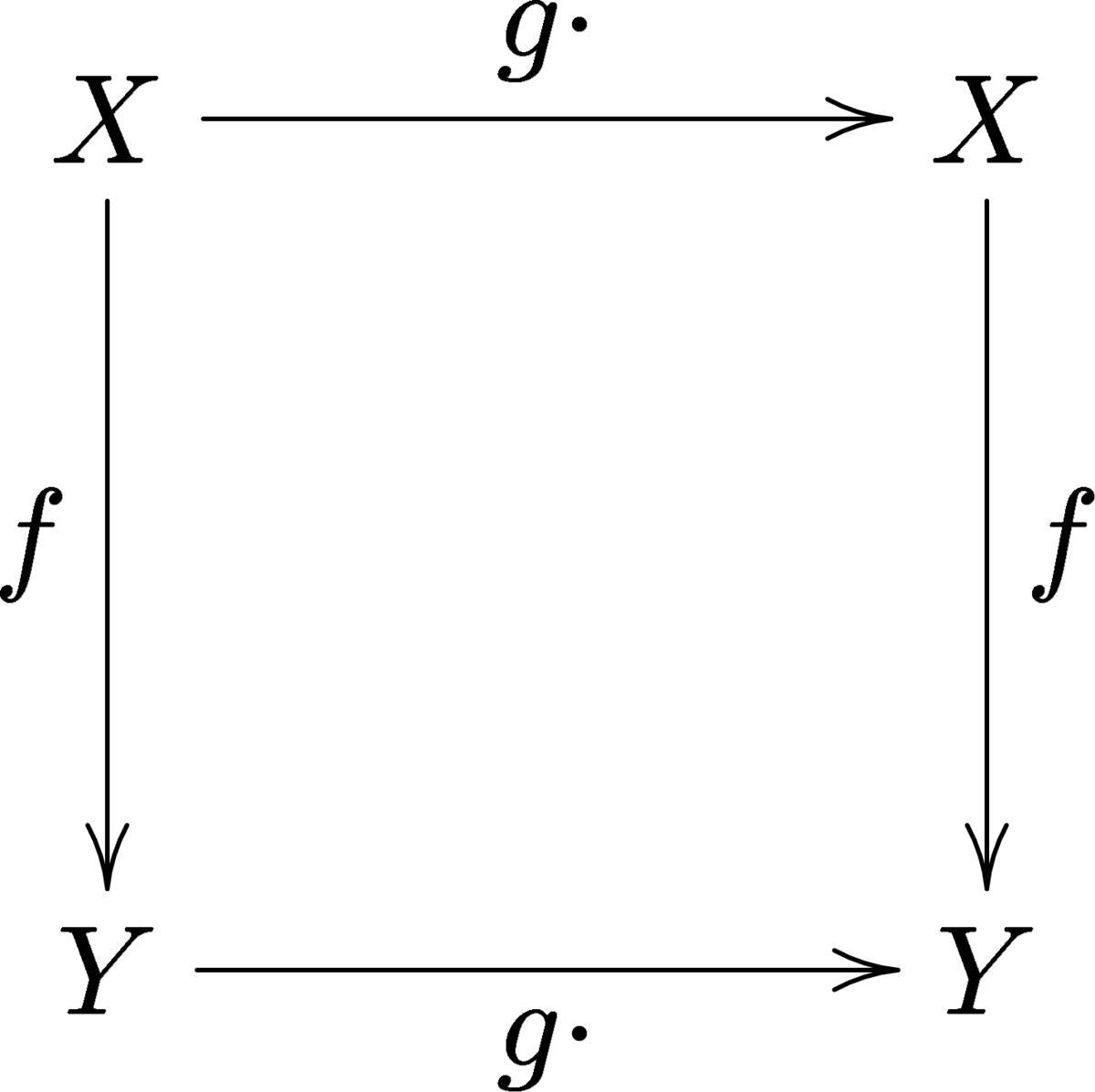 Equivariant commutative diagram.png