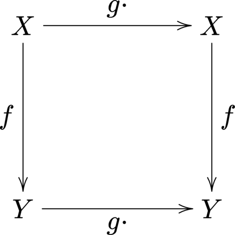 Ficheiroequivariant commutative diagramg wikipdia a outras resolues 241 240 pxeis ccuart Images