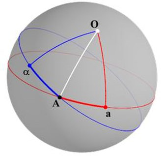 Angular displacement - Figure 1: Euler's rotation theorem. A great circle transforms to another great circle under rotations, leaving always a diameter of the sphere in its original position.