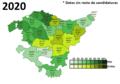 Euskadi-ganador por comarcas2020.png