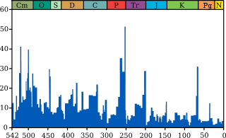 Extinction intensity.svg