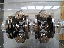 Continuously variable transmission - Wikipedia