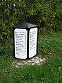 Fife milepost - geograph.org.uk - 1145017.jpg