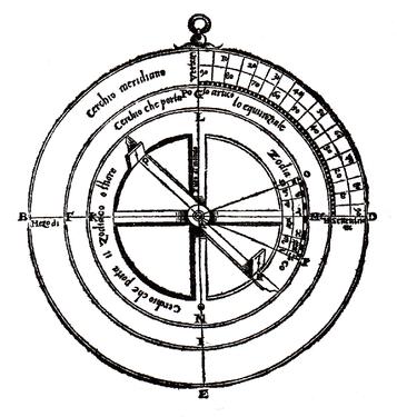plus près de vente la moins chère Style magnifique Anneau astronomique — Wikipédia