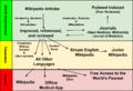 Flowofarticlecreation.png