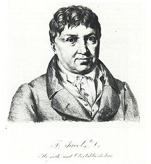 Christian Friedrich Wilhelm Jacobs