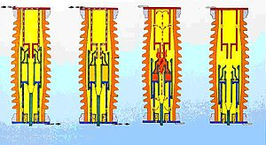 Sulfur hexafluoride circuit breaker - Gas circuit breaker operation.  Orange and red areas show high-pressure gas produced by motion of the breaker components.