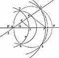 Geometrie oval 2a classe.png