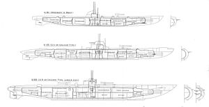 German U boats, outlines compared (Warships To-day, 1936).jpg