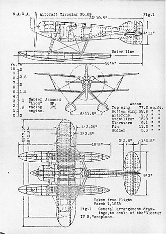Gloster IV - Gloster IV 3-view drawing from NACA Aircraft Circular No.69