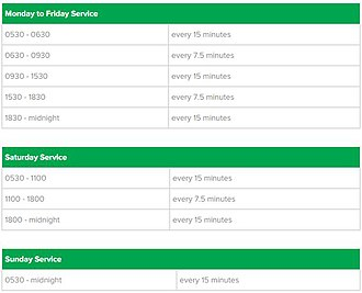 Gosport Ferry - Gosport Ferry Timetable
