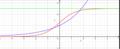 Graf for eksponentielt voksende funktion og graf for logistisk vækst med sin øverste vandrette asymptote tegnet i samme koordinatsystem.png