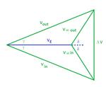 Gravity assist velocity diagram.png