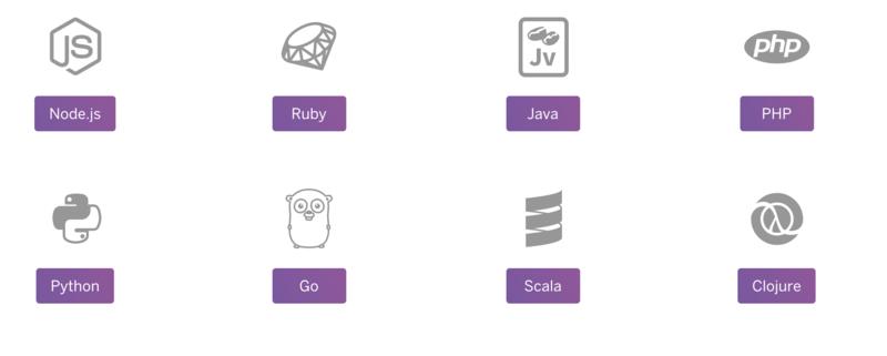 Heroku | Cloud Platform | Programming | Coding