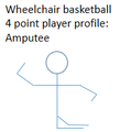 IWBF wheelchair basketball A1 amputee basketball classification.png