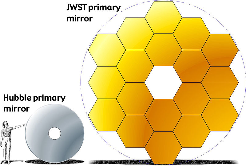 File:JWST-HST-primary-mirrors.jpg