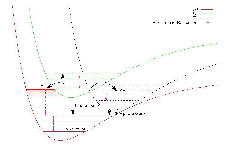 Filejablonski diagrammpdf wikimedia commons filejablonski diagrammpdf ccuart Gallery