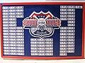 Jackie Robinson Stadium Daytona Plaque 1388.JPG