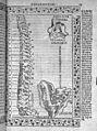 Jacopo Berengarius da Carpi, Isagoge breves Wellcome L0031351.jpg