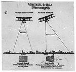 Lantern slide used for aerial photography training (15897632714).jpg
